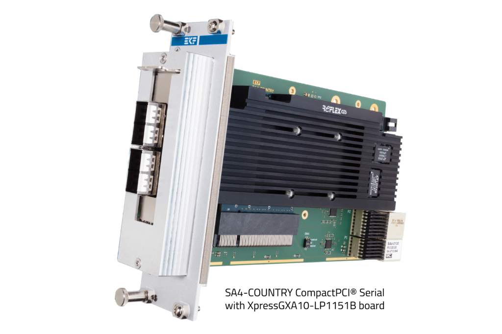 Image PICMG® – PCIe Card Adapter Solutions